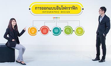การออกแบบ Infographic | Infographic Design